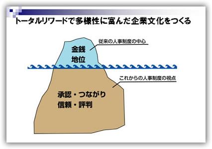 賃金学会2.jpg